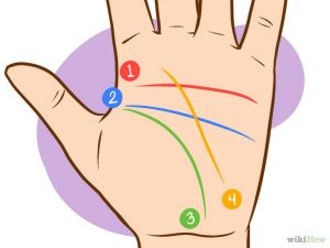 Lectura de la mano